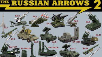 دانلود آبجکت تجهیزات نظامی و جنگی روسی