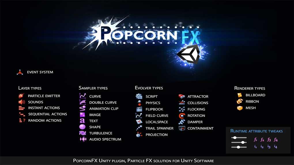 دانلود پلاگین PopcornFX Particle Effects برای یونیتی